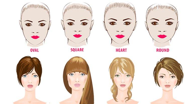 Taglio di capelli in base al viso